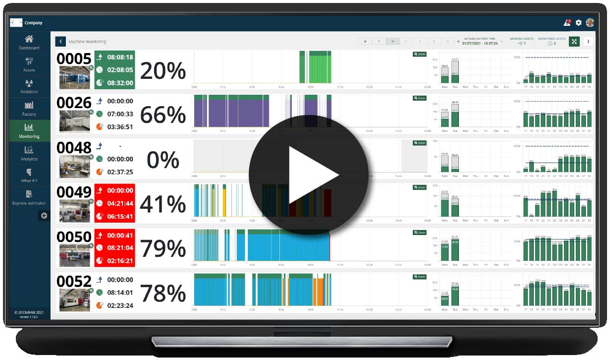 Shopfloor monitoring