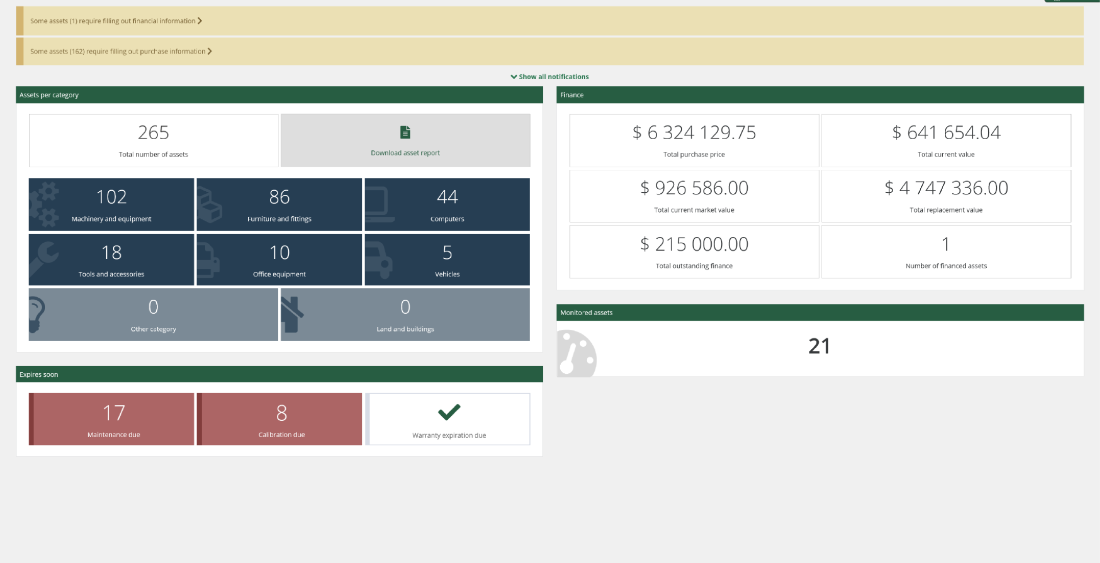 Asset management tool